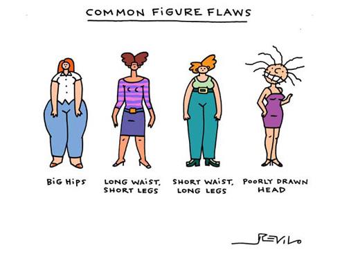 Body Flawss