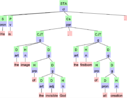 VISL Grammar Diagram
