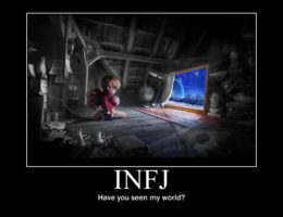INFJ Personality Poster