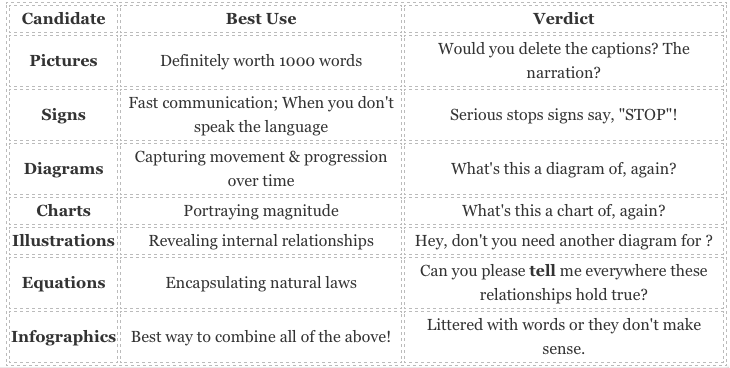 Word Alternatives