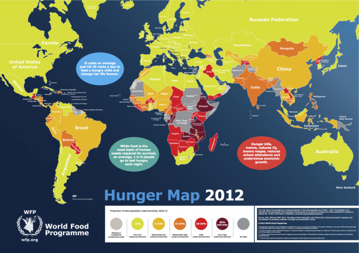 world hunger in 2012